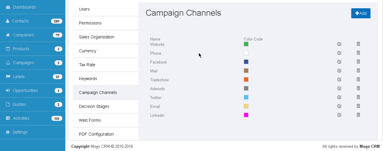 campaign channels